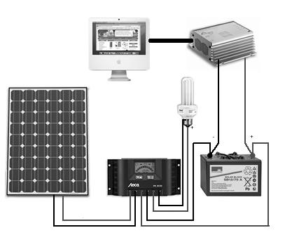Фотоэлектрическая система (ФЭС)